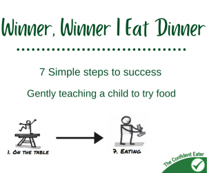 Winner, Winner, I Eat Dinner - #helpforpickyeaters #helpforpickyeating #Foodforpickyeaters #theconfidenteater #wellington #NZ #judithyeabsley #helpforfussyeating #helpforfussyeaters #fussyeater #fussyeating #pickyeater #picky eating #supportforpickyeaters #theconfidenteater #creatingconfidenteaters #newfoods #bookforpickyeaters #thecompleteconfidenceprogram