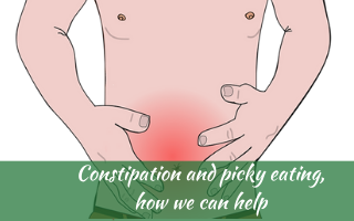 Constipation and picky eaters. How to prevent and how to help. Wholemeal bread. #constipationandpickyeaters, #constipationandpickyeating, #constipationandfussyeaters #Recipesforpickyeaters, #helpforpickyeaters, #helpforpickyeating, #Foodforpickyeaters, #theconfidenteater, #wellington, #NZ, #judithyeabsley, #helpforfussyeating, #helpforfussyeaters, #fussyeater, #fussyeating, #pickyeater, #pickyeating, #supportforpickyeaters, #winnerwinnerIeatdinner, #creatingconfidenteaters, #newfoods, #bookforpickyeaters, #thecompleteconfidenceprogram, #thepickypack, #funfoodsforpickyeaters, #funfoodsdforfussyeaters